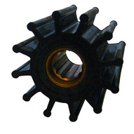 Impellers and Pullers